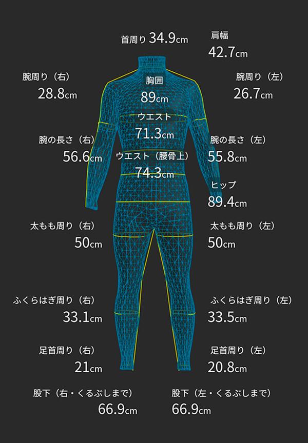 私の体型(ZOZOSUIT計測)