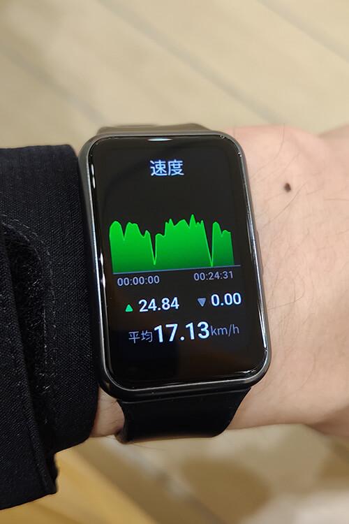HUAWEI WATCH FITの屋外サイクリングモード 速度グラフ
